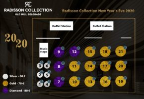 radisson-collection-new-years-eve-belgrade-2020-table-map-booking