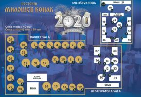 Milošev Konak Restaurant - Milosev Konak new years eve 2020 floor plan